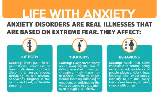 Life+with+Anxiety+Infographic+Crop+(1)