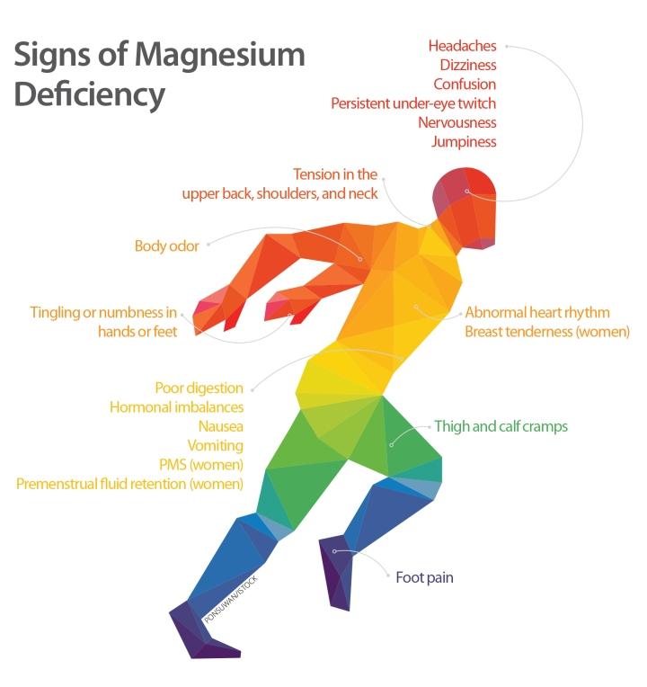 Magnesium_color21
