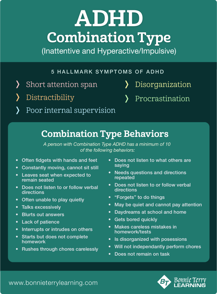 adhd-combination-type-symptoms-behaviors-add.png