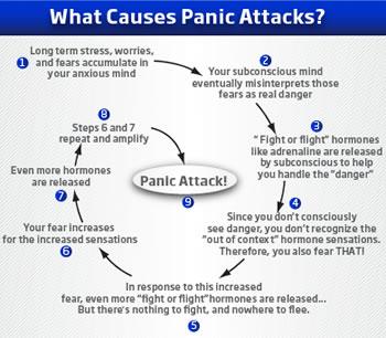 panic-attack-causes